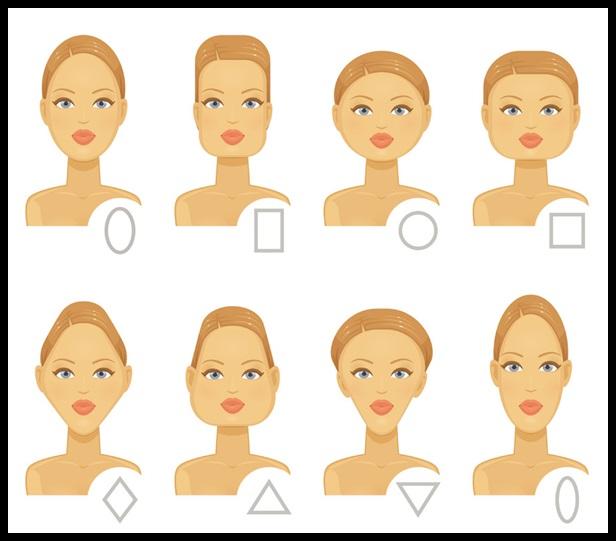 Стрижки для треугольного лица : 5 лучших стрижек (фото)